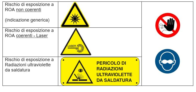 normativa tecnico sicurezza laser estetista